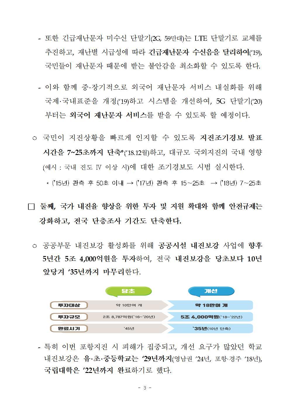 180525 (지진방재정책과 등) 정부 지진방재 개선대책 발표(외부)003.jpg