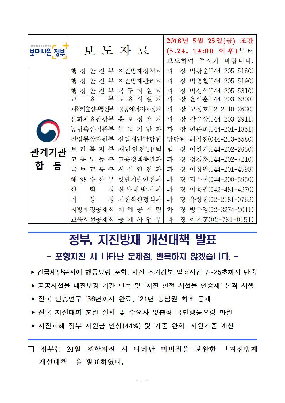 180525 (지진방재정책과 등) 정부 지진방재 개선대책 발표(외부)001.jpg